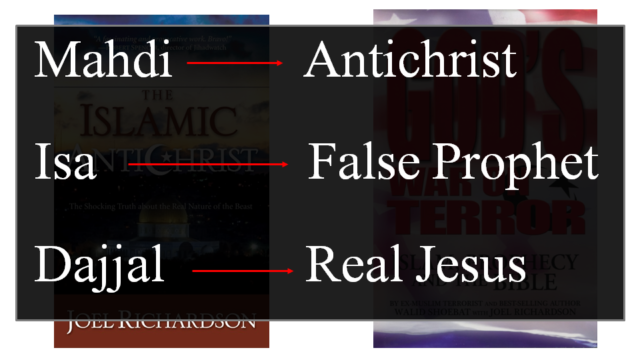 Exploring whether a Muslim Antichrist fits with prophecy | Who is the Antichrist? Part 2: Muslim Antichrist Debunked